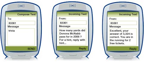 Text Messaging Trivia For Bars, Night Clubs, Restaurants